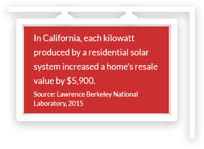 Homeowners Guide To Solar Financing Letsgosolar Com