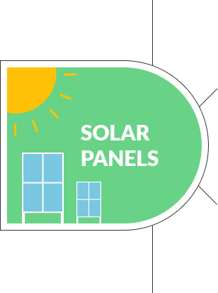 Solar Panel Costs Letsgosolar Com
