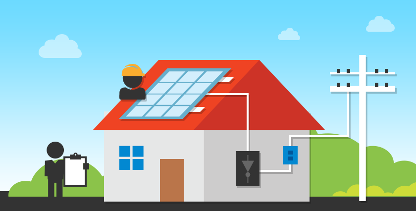Home Solar Power System For Sale