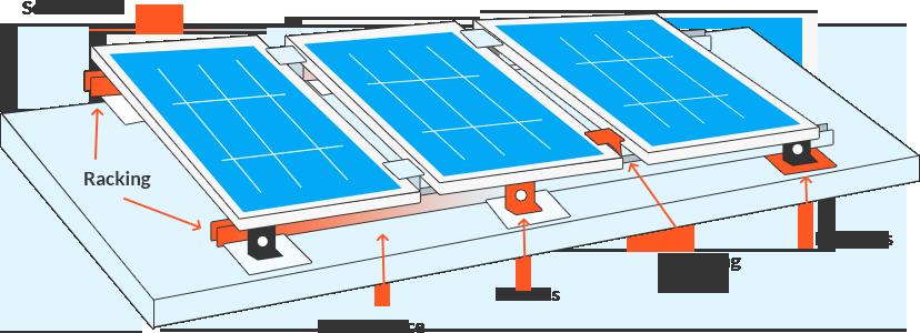 Home Solar Power Systems Letsgosolar Com
